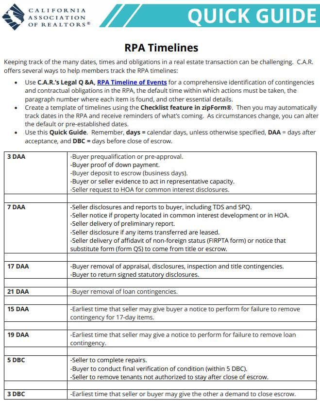 RPA Timeline of Key Events